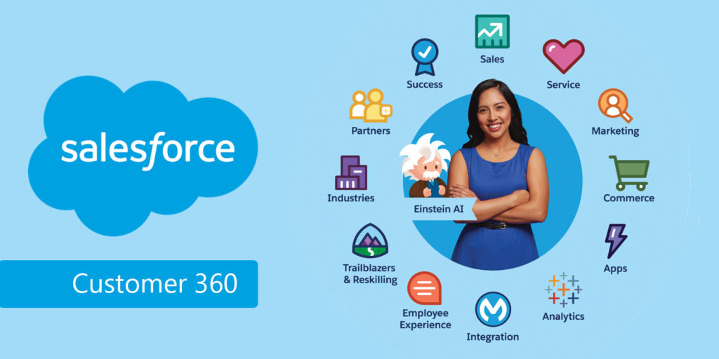 Salesforce Customer 360 1024x512 - SalesForce